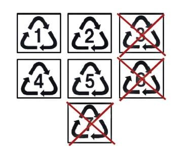 bisphénol A : éviter le 3,6 et 7